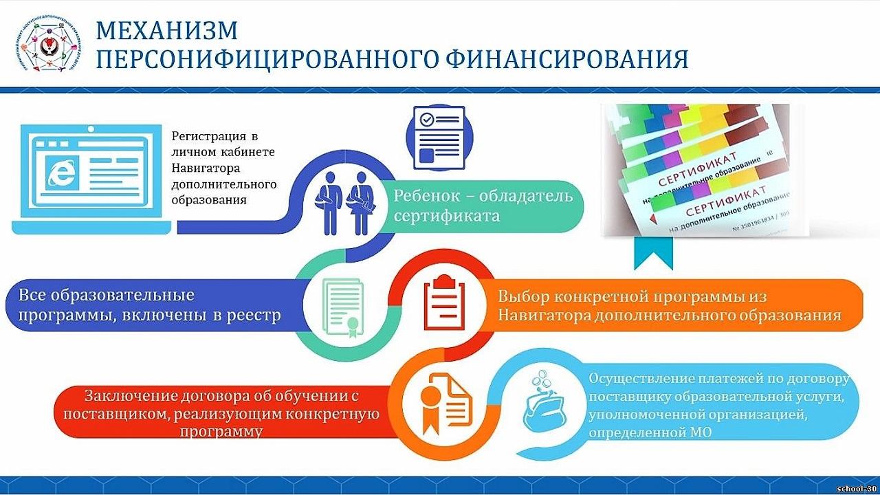 http://school2kovdor.ucoz.org/foto9/pfdo.jpg
